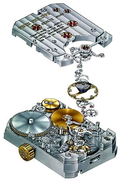 http://sav-files.narod.ru/watch_mechanics.jpg